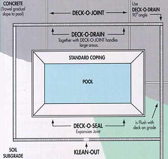 Swimming Pool Floor Plans Floor Plans